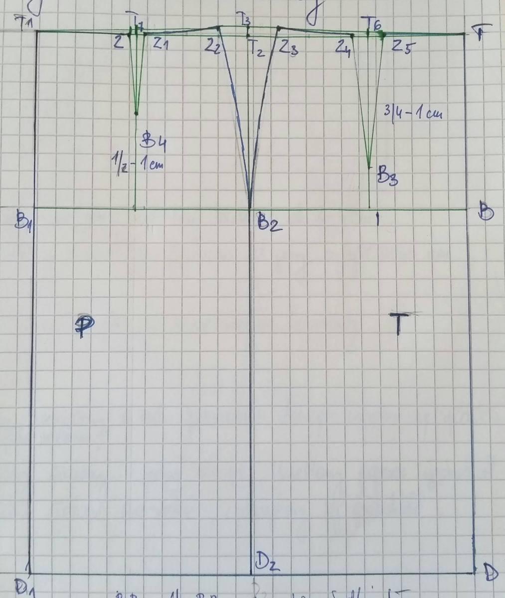 Konstrukcja spódnicy podstawowej - tutorial krok-po-kroku