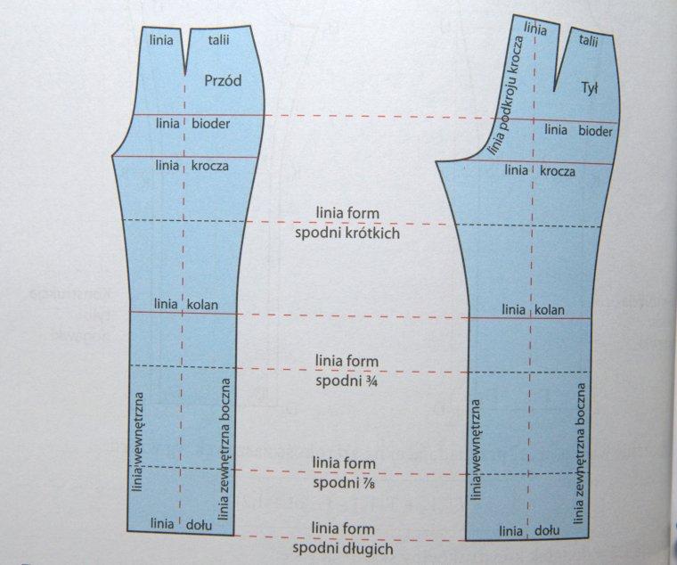 spodnie_konstrukcja_1
