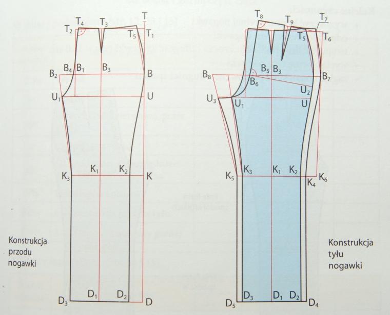 spodnie_konstrukcja_2