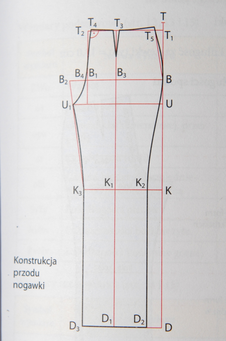 spodnie_konstrukcja_przednianogawka