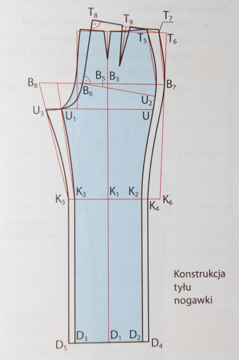 spodnie_konstrukcja_tylnanogawka